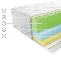 Vegaflex матрас отзыв ватные матрасы на постель